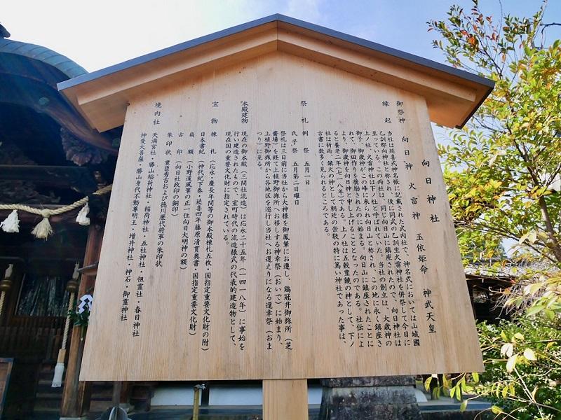 京都 向日神社 案内板