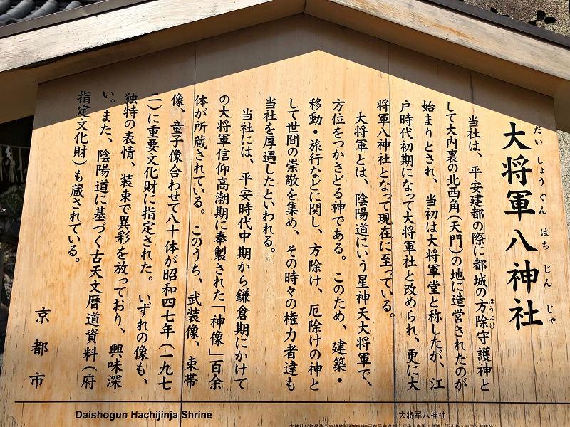 京都 大将軍八神社 案内板